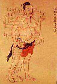 Akupunktur dan EFT